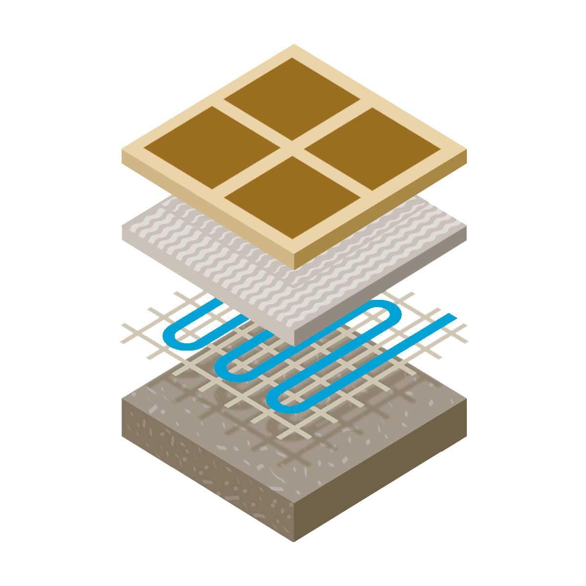Laticrete Floor Heat layers