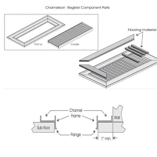 Chameleon Tile Vent Floor Registers Start with our engineering strength, aircraft-grade aluminum frame and cradle
