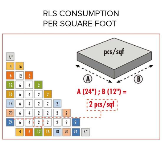 rls consumption per square foot ceramic tile installation