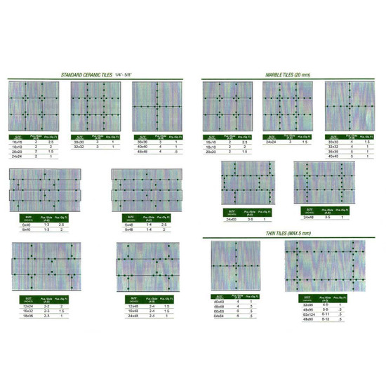 MLT Leveling Base Plates layout chart floor tile