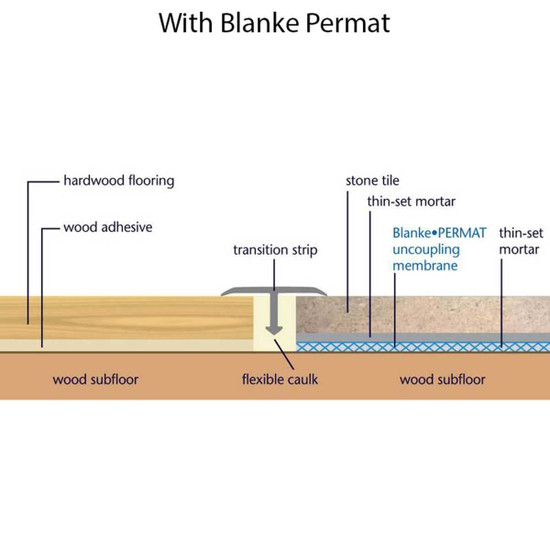 Blanke Tile Underlayment Diagram