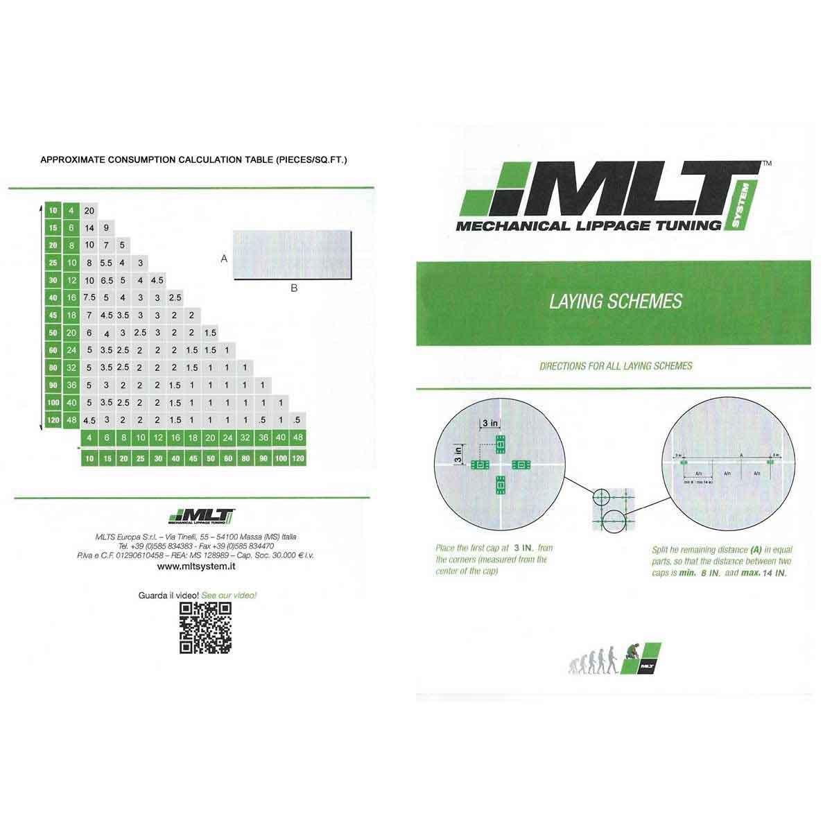 MLTSLIMKIT Slim Reusable straps