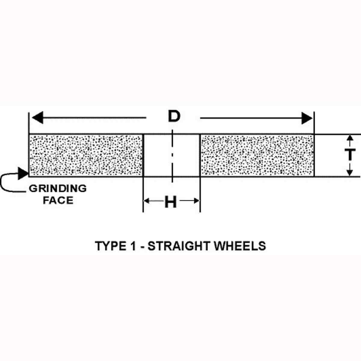 Norton Abrasive Cut-Off Wheels