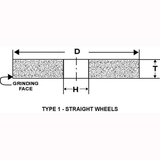 Norton Classic type 1 straight abrasive blades