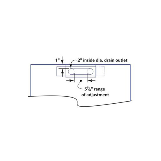 Linear Drain Adjustment