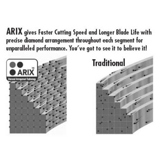 Diteq ARIX Diamond Blade Matrix