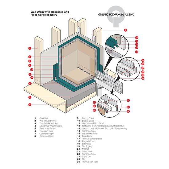 Quick Drain WallDrain Components