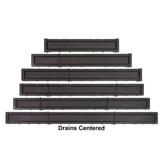 Goof Proof Centered Linear Drains